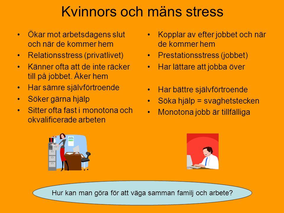 Kvinnors och mäns stress Ökar mot arbetsdagens slut och när de kommer hem Relationsstress (privatlivet) Känner ofta att de inte räcker till på jobbet.