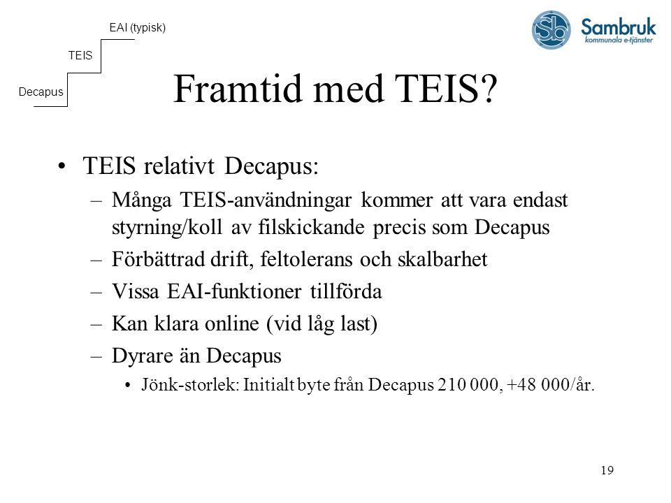19 Framtid med TEIS? TEIS relativt Decapus: –Många TEIS-användningar kommer att vara endast styrning/koll av filskickande precis som Decapus –Förbättr