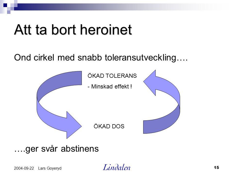 15 2004-09-22 Lars Goyeryd Att ta bort heroinet ÖKAD TOLERANS - Minskad effekt ! Ond cirkel med snabb toleransutveckling…. ….ger svår abstinens ÖKAD D
