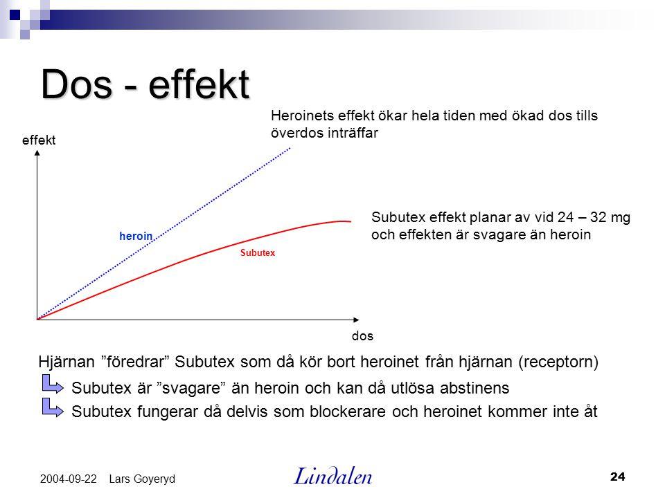 24 2004-09-22 Lars Goyeryd Dos - effekt A effekt dos heroin Subutex Subutex effekt planar av vid 24 – 32 mg och effekten är svagare än heroin Heroinet