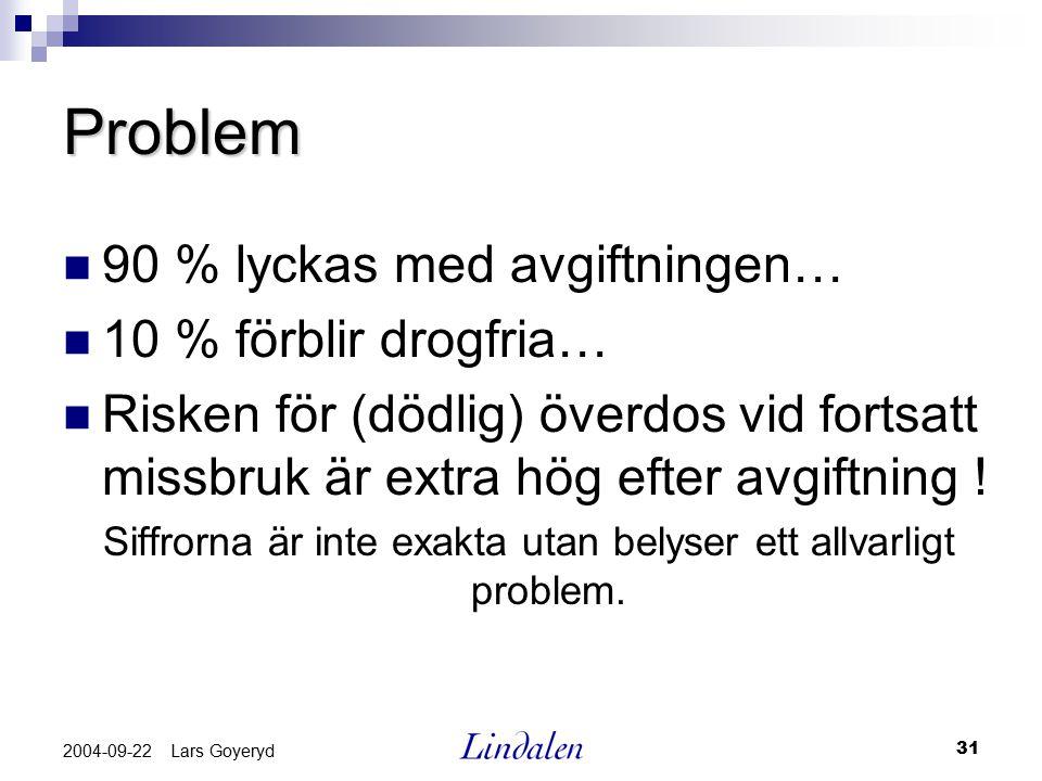 31 2004-09-22 Lars Goyeryd Problem 90 % lyckas med avgiftningen… 10 % förblir drogfria… Risken för (dödlig) överdos vid fortsatt missbruk är extra hög