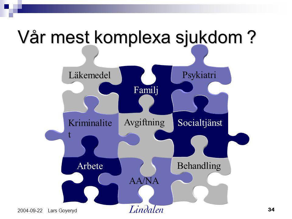 34 2004-09-22 Lars Goyeryd Vår mest komplexa sjukdom ? Socialtjänst AA/NA Behandling Avgiftning Kriminalite t Arbete Familj Psykiatri Läkemedel