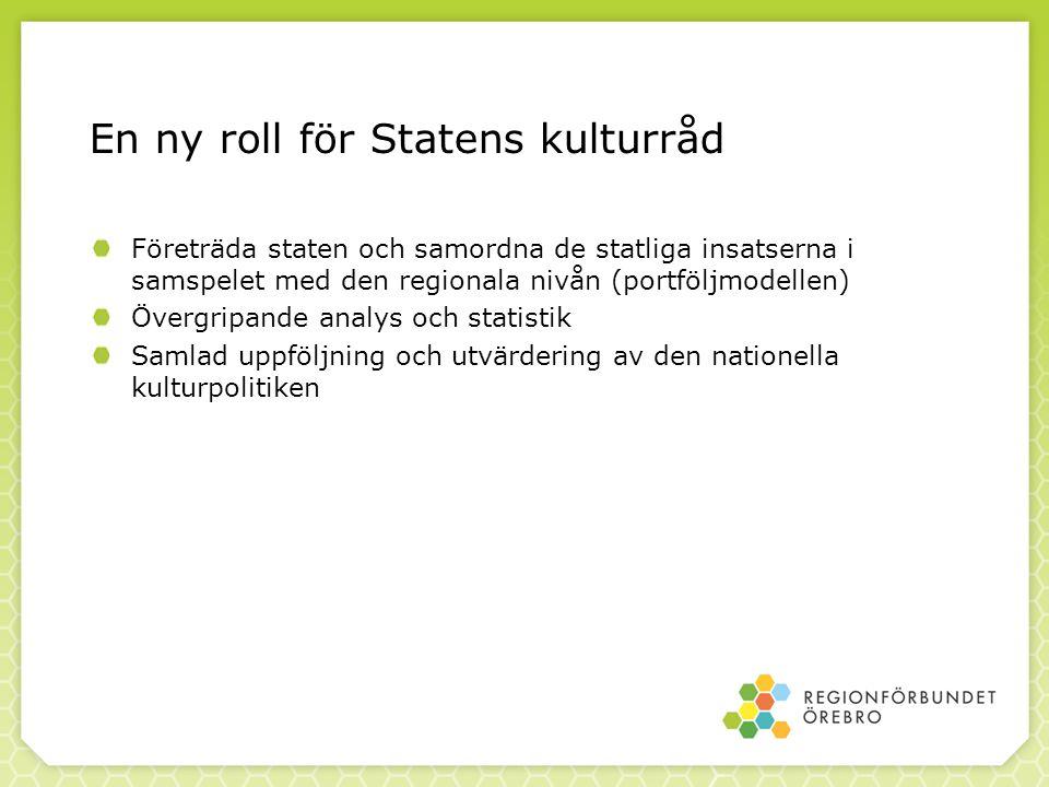 En ny roll för Statens kulturråd Företräda staten och samordna de statliga insatserna i samspelet med den regionala nivån (portföljmodellen) Övergripande analys och statistik Samlad uppföljning och utvärdering av den nationella kulturpolitiken