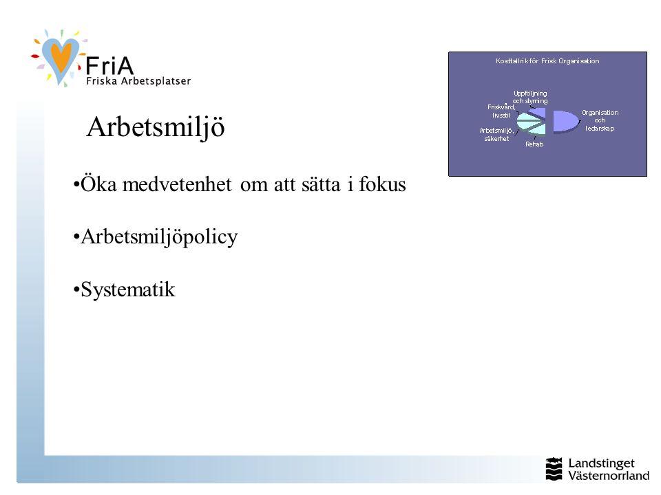 Arbetsmiljö Öka medvetenhet om att sätta i fokus Arbetsmiljöpolicy Systematik