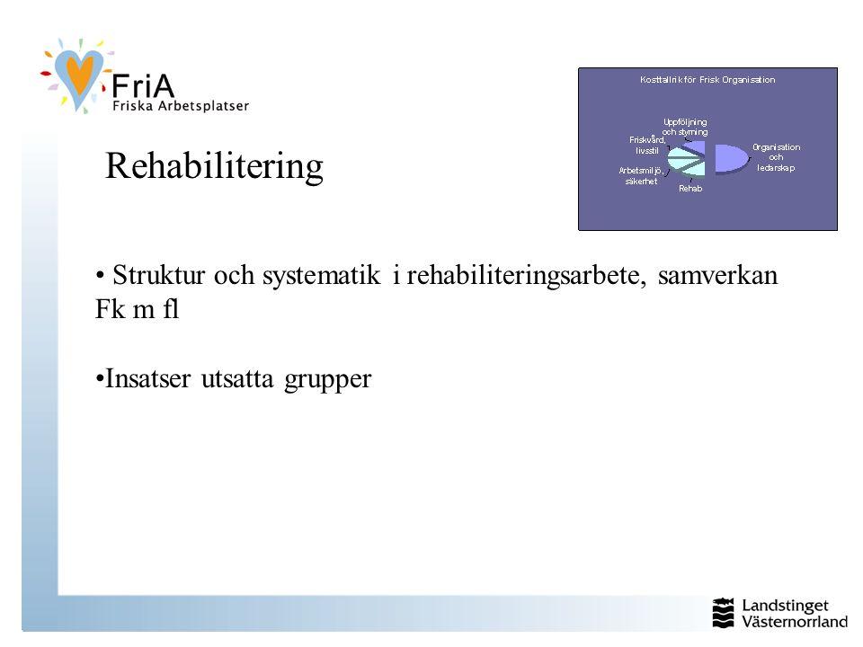 Rehabilitering Struktur och systematik i rehabiliteringsarbete, samverkan Fk m fl Insatser utsatta grupper
