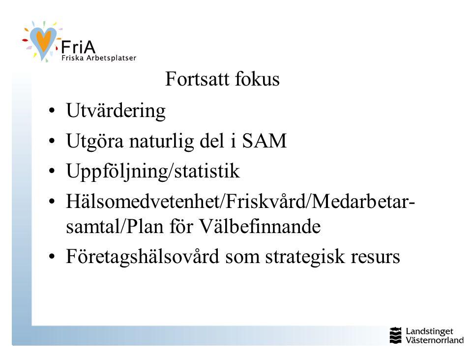 Fortsatt fokus Utvärdering Utgöra naturlig del i SAM Uppföljning/statistik Hälsomedvetenhet/Friskvård/Medarbetar- samtal/Plan för Välbefinnande Företa