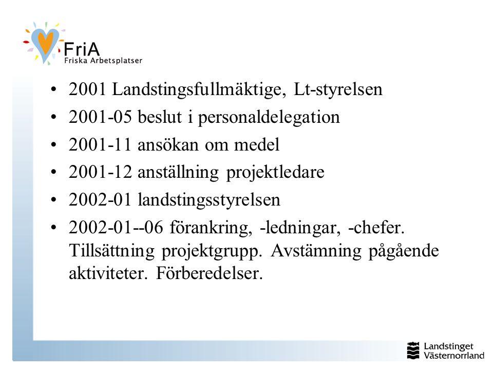 2001 Landstingsfullmäktige, Lt-styrelsen 2001-05 beslut i personaldelegation 2001-11 ansökan om medel 2001-12 anställning projektledare 2002-01 landstingsstyrelsen 2002-01--06 förankring, -ledningar, -chefer.