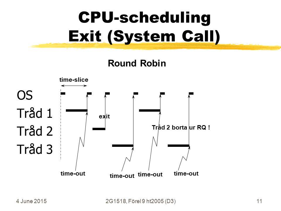 4 June 20152G1518, Förel 9 ht2005 (D3)11 CPU-scheduling Exit (System Call) OS Tråd 1 Tråd 2 Tråd 3 time-slice time-out exit time-out Round Robin Tråd 2 borta ur RQ !