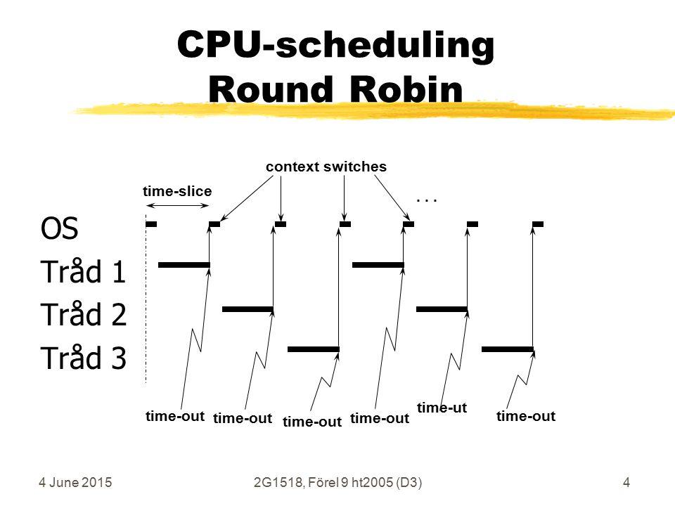 4 June 20152G1518, Förel 9 ht2005 (D3)85 Program-Kod för context switch (repris) contextswitch: pushr31# skydda returadress i r31 bsr PCBSAVE# spara PCB på lokal stack move r4, sp# kopiera sp till r4 bsr RQPUT# skriv sp i Ready Queue # här görs språnget mellan 2 processer/trådar exit:bsr RQGET # läs ny sp från Ready Queue move sp, r2# kopiera r2 till sp bsr PCBUNSAVE # kopiera PCB till processorn popr31# återställ r31 popr29 subir29, r29, 4 eret