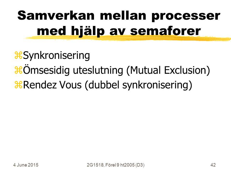 4 June 20152G1518, Förel 9 ht2005 (D3)42 Samverkan mellan processer med hjälp av semaforer zSynkronisering zÖmsesidig uteslutning (Mutual Exclusion) zRendez Vous (dubbel synkronisering)