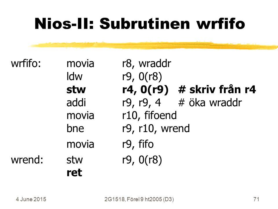 4 June 20152G1518, Förel 9 ht2005 (D3)71 Nios-II: Subrutinen wrfifo wrfifo:moviar8, wraddr ldwr9, 0(r8) stwr4, 0(r9)# skriv från r4 addir9, r9, 4# öka wraddr moviar10, fifoend bner9, r10, wrend moviar9, fifo wrend:stwr9, 0(r8) ret