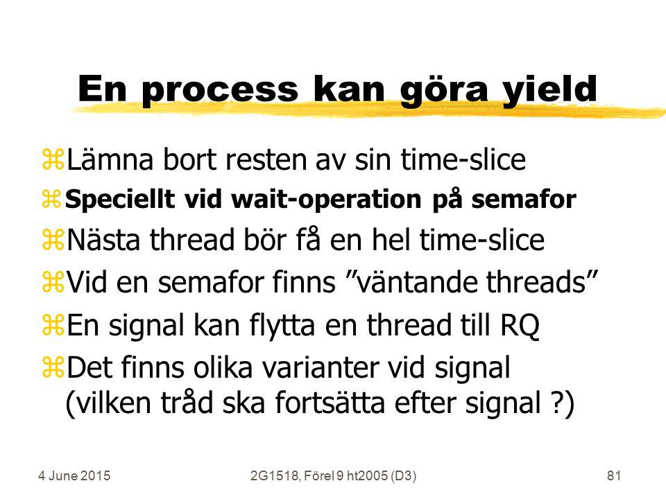 4 June 20152G1518, Förel 9 ht2005 (D3)81 En process kan göra yield zLämna bort resten av sin time-slice zSpeciellt vid wait-operation på semafor zNästa thread bör få en hel time-slice zVid en semafor finns väntande threads zEn signal kan flytta en thread till RQ zDet finns olika varianter vid signal (vilken tråd ska fortsätta efter signal ?)
