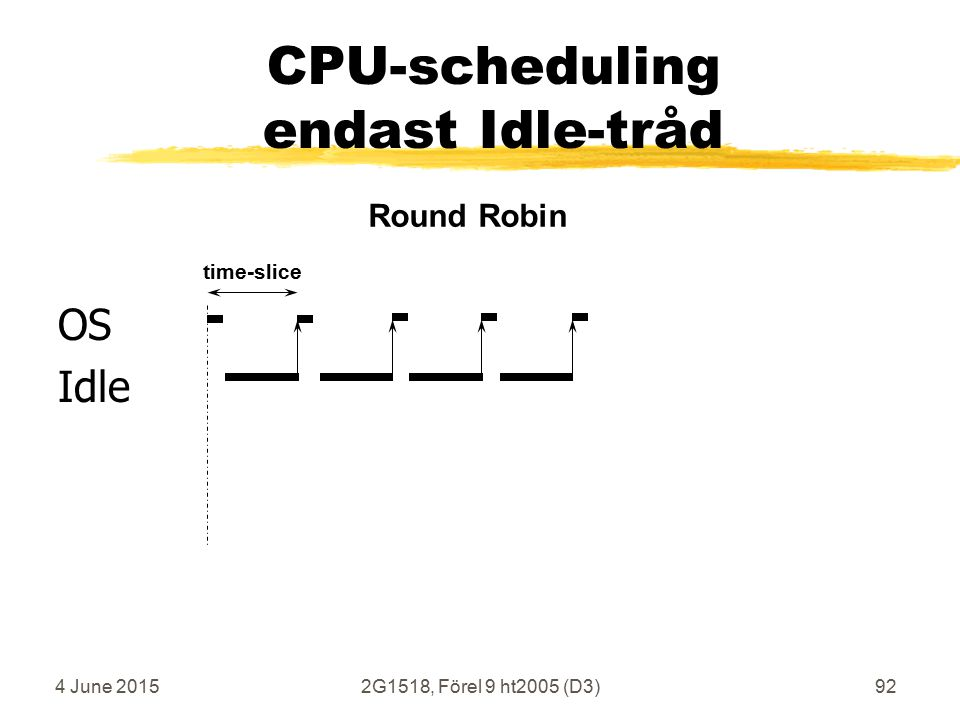 4 June 20152G1518, Förel 9 ht2005 (D3)92 CPU-scheduling endast Idle-tråd OS Idle time-slice Round Robin