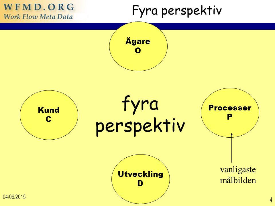 04/06/2015 4 Utveckling D Ägare O Kund C Processer P fyra perspektiv vanligaste målbilden Fyra perspektiv