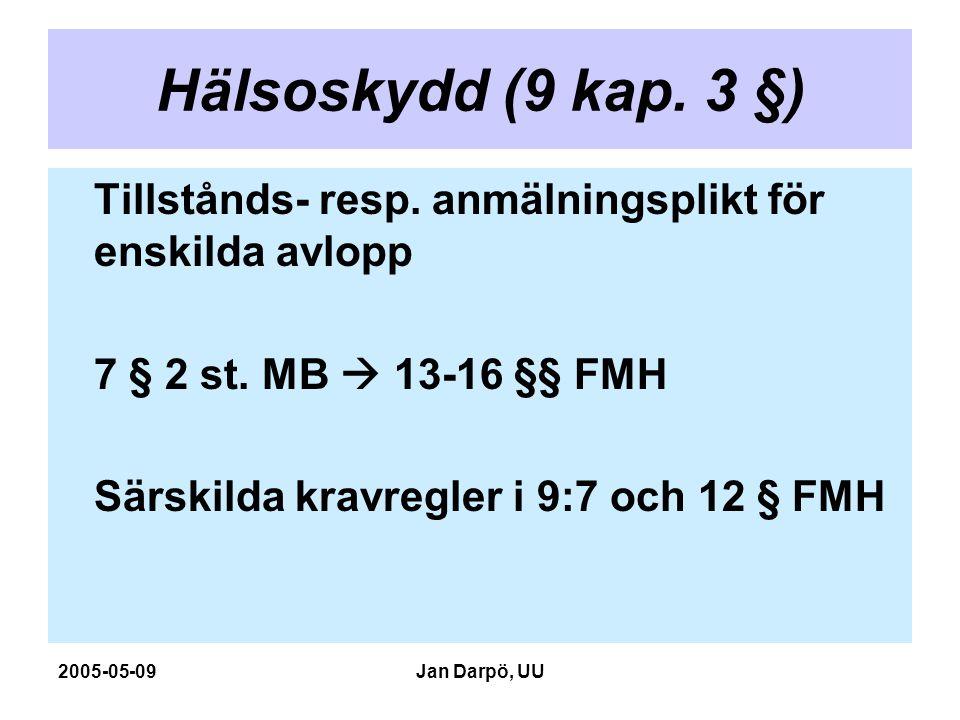 2005-05-09Jan Darpö, UU Hälsoskydd (9 kap. 3 §) Tillstånds- resp. anmälningsplikt för enskilda avlopp 7 § 2 st. MB  13-16 §§ FMH Särskilda kravregler