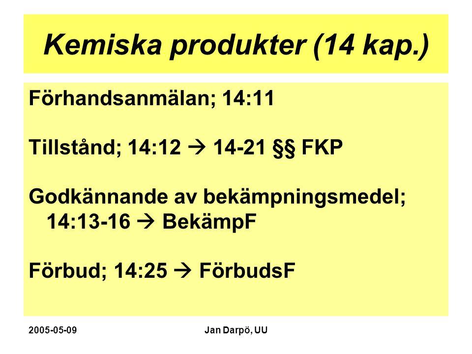 2005-05-09Jan Darpö, UU Kemiska produkter (14 kap.) Förhandsanmälan; 14:11 Tillstånd; 14:12  14-21 §§ FKP Godkännande av bekämpningsmedel; 14:13-16  BekämpF Förbud; 14:25  FörbudsF