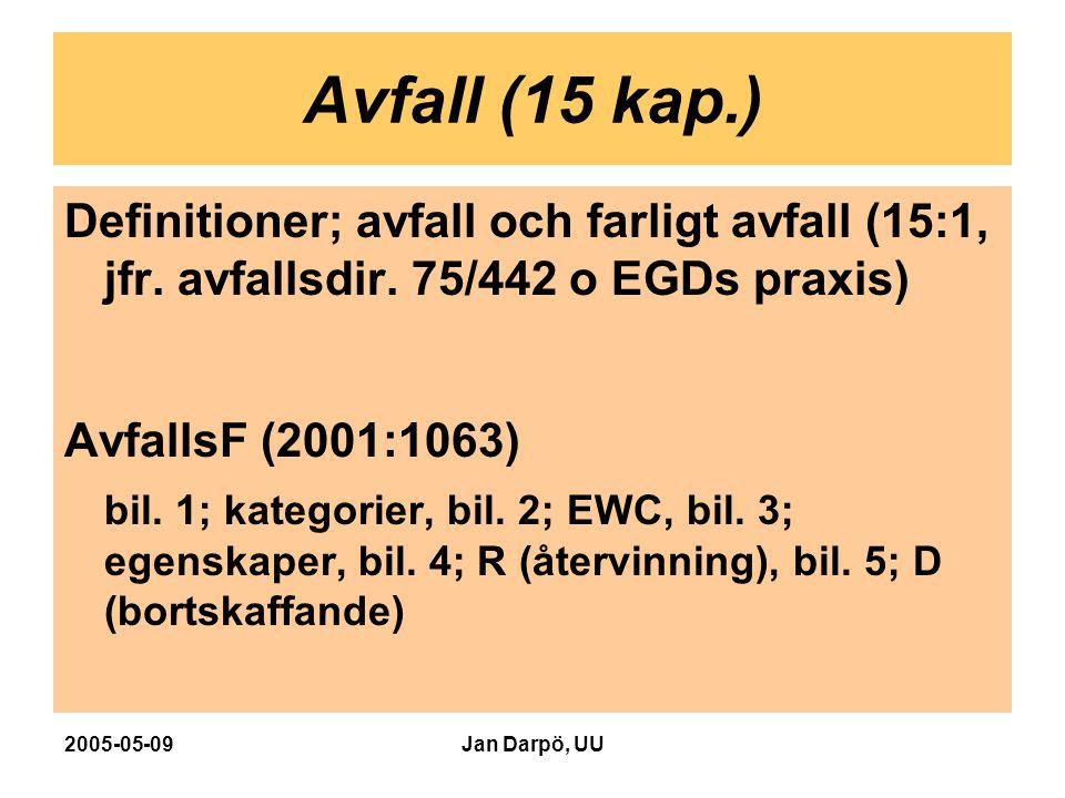 2005-05-09Jan Darpö, UU Avfall (15 kap.) Definitioner; avfall och farligt avfall (15:1, jfr. avfallsdir. 75/442 o EGDs praxis) AvfallsF (2001:1063) bi