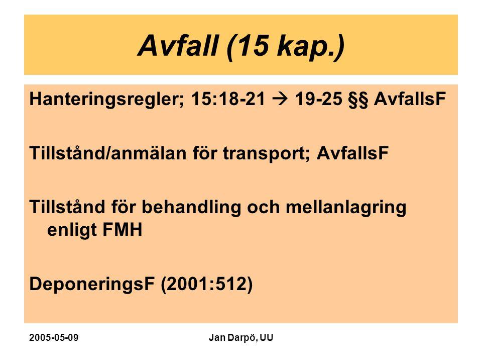 2005-05-09Jan Darpö, UU Avfall (15 kap.) Hanteringsregler; 15:18-21  19-25 §§ AvfallsF Tillstånd/anmälan för transport; AvfallsF Tillstånd för behandling och mellanlagring enligt FMH DeponeringsF (2001:512)