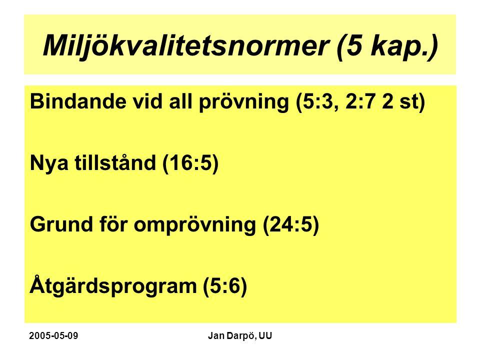 2005-05-09Jan Darpö, UU Miljökvalitetsnormer (5 kap.) Bindande vid all prövning (5:3, 2:7 2 st) Nya tillstånd (16:5) Grund för omprövning (24:5) Åtgär