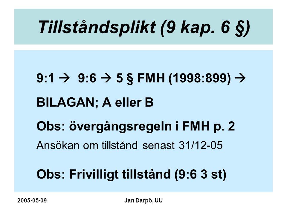 2005-05-09Jan Darpö, UU Tillståndsplikt (9 kap. 6 §) 9:1  9:6  5 § FMH (1998:899)  BILAGAN; A eller B Obs: övergångsregeln i FMH p. 2 Ansökan om ti