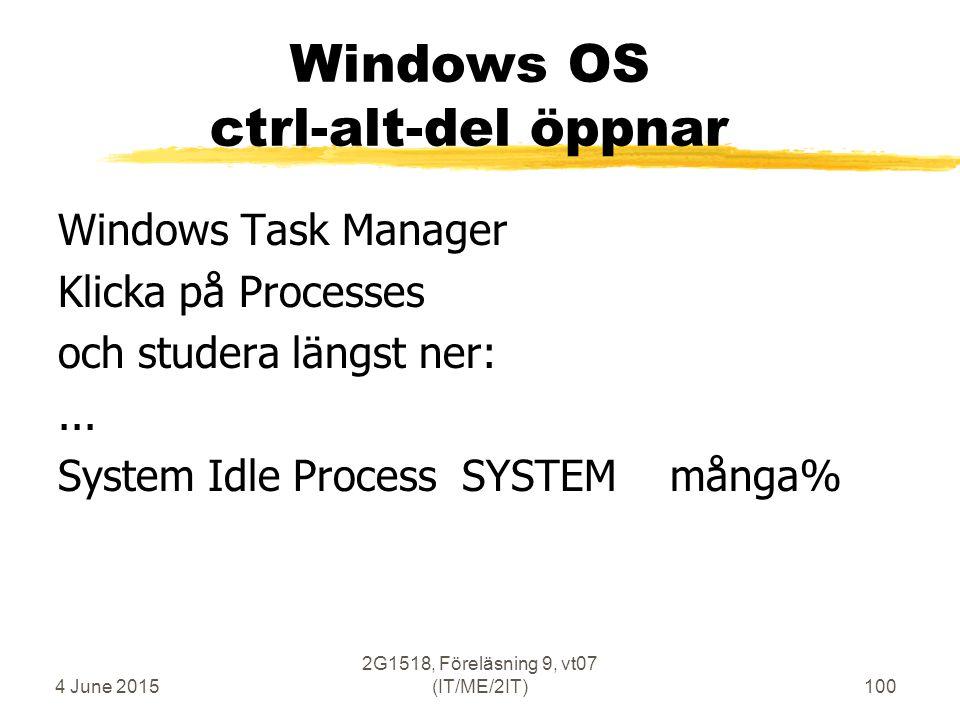 4 June 2015 2G1518, Föreläsning 9, vt07 (IT/ME/2IT)100 Windows OS ctrl-alt-del öppnar Windows Task Manager Klicka på Processes och studera längst ner:...