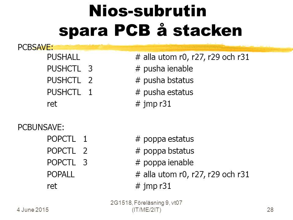 4 June 2015 2G1518, Föreläsning 9, vt07 (IT/ME/2IT)28 Nios-subrutin spara PCB å stacken PCBSAVE: PUSHALL# alla utom r0, r27, r29 och r31 PUSHCTL 3# pusha ienable PUSHCTL 2# pusha bstatus PUSHCTL 1# pusha estatus ret# jmp r31 PCBUNSAVE: POPCTL 1# poppa estatus POPCTL 2# poppa bstatus POPCTL 3# poppa ienable POPALL# alla utom r0, r27, r29 och r31 ret# jmp r31