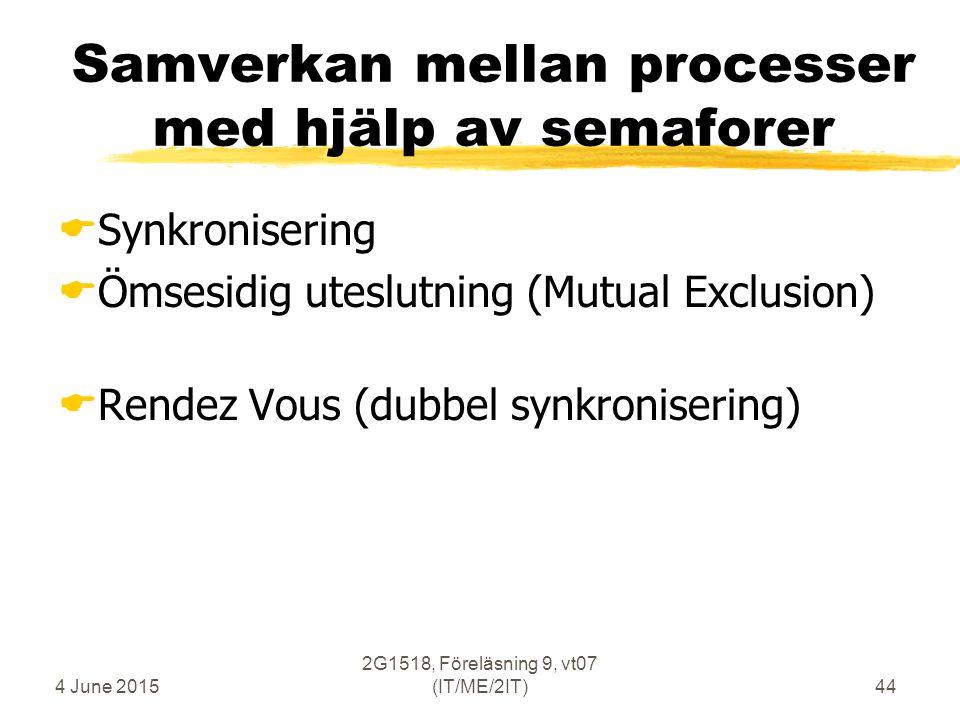 4 June 2015 2G1518, Föreläsning 9, vt07 (IT/ME/2IT)44 Samverkan mellan processer med hjälp av semaforer  Synkronisering  Ömsesidig uteslutning (Mutual Exclusion)  Rendez Vous (dubbel synkronisering)