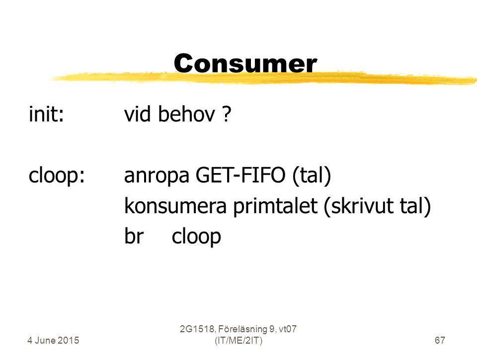 4 June 2015 2G1518, Föreläsning 9, vt07 (IT/ME/2IT)67 Consumer init:vid behov .