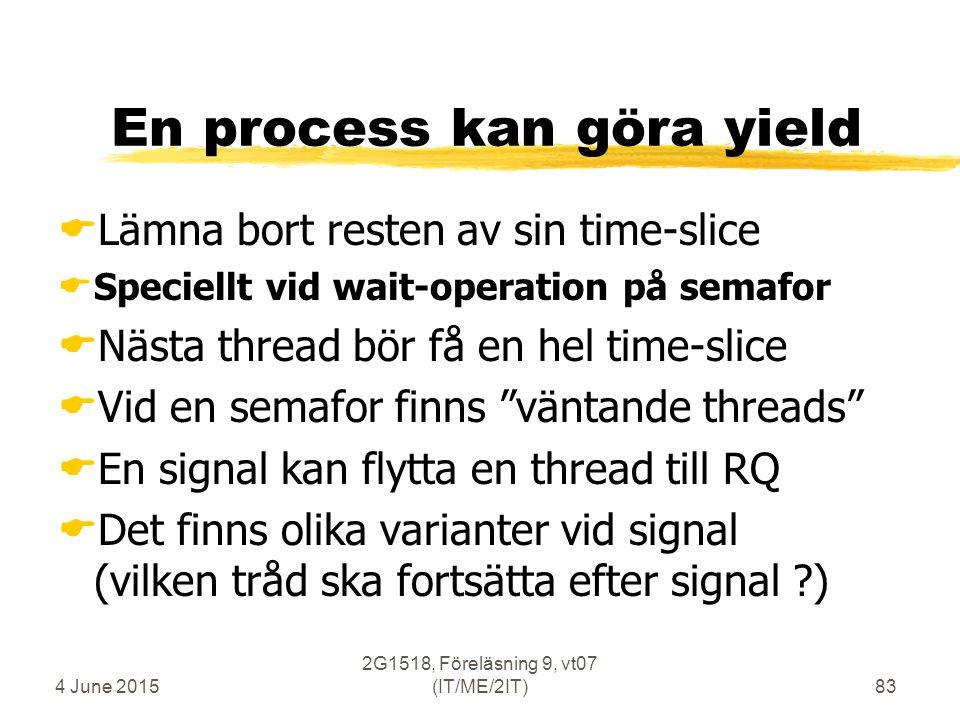 4 June 2015 2G1518, Föreläsning 9, vt07 (IT/ME/2IT)83 En process kan göra yield  Lämna bort resten av sin time-slice  Speciellt vid wait-operation på semafor  Nästa thread bör få en hel time-slice  Vid en semafor finns väntande threads  En signal kan flytta en thread till RQ  Det finns olika varianter vid signal (vilken tråd ska fortsätta efter signal )
