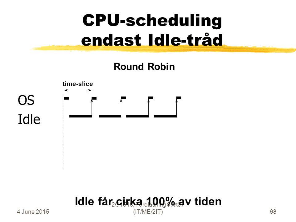 4 June 2015 2G1518, Föreläsning 9, vt07 (IT/ME/2IT)98 CPU-scheduling endast Idle-tråd OS Idle time-slice Round Robin Idle får cirka 100% av tiden