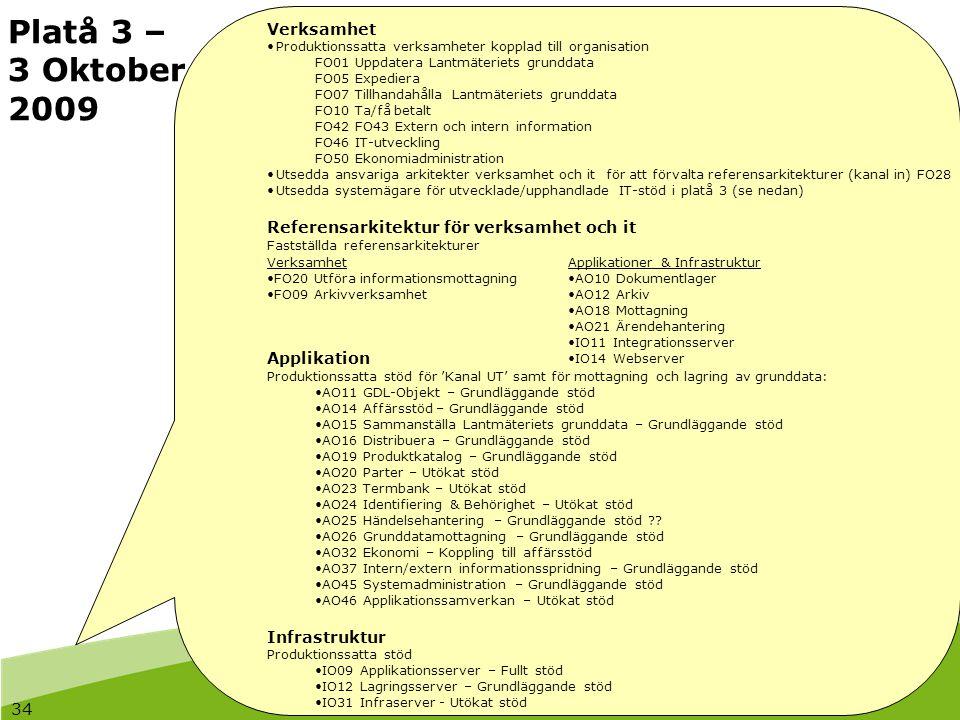 Platå 3 – 3 Oktober 2009 34 Verksamhet Produktionssatta verksamheter kopplad till organisation FO01 Uppdatera Lantmäteriets grunddata FO05 Expediera F