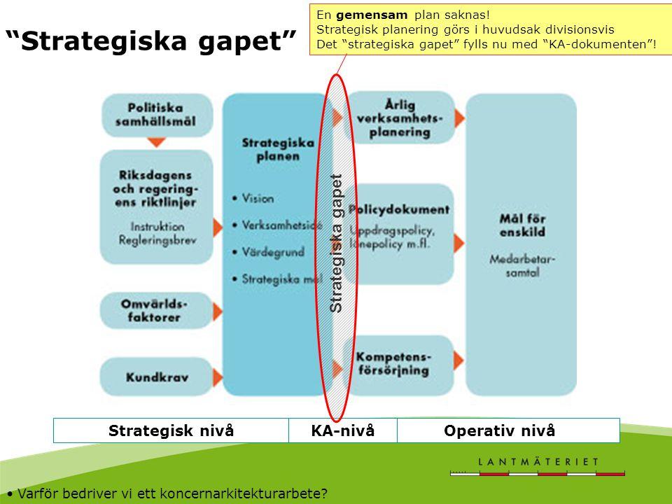 """""""Strategiska gapet"""" Strategisk nivåOperativ nivåKA-nivå Strategiska gapet En gemensam plan saknas! Strategisk planering görs i huvudsak divisionsvis D"""