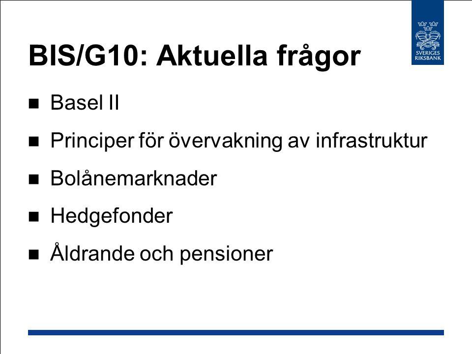 BIS/G10: Aktuella frågor Basel II Principer för övervakning av infrastruktur Bolånemarknader Hedgefonder Åldrande och pensioner
