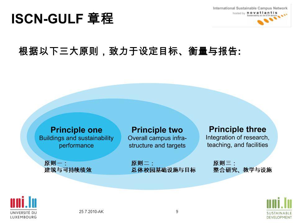 25.7.2010-AK9 ISCN-GULF 章程 根据以下三大原则,致力于设定目标、衡量与报告 : 原则一: 建筑与可持续绩效 原则二: 总体校园基础设施与目标 原则三: 整合研究、教学与设施