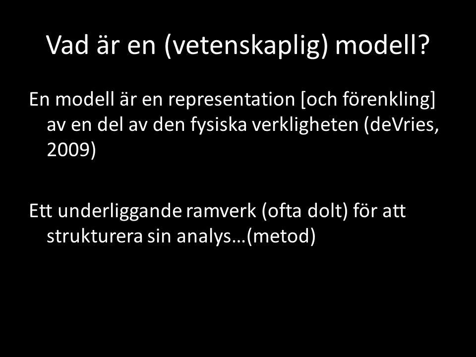 Vad är en (vetenskaplig) modell.