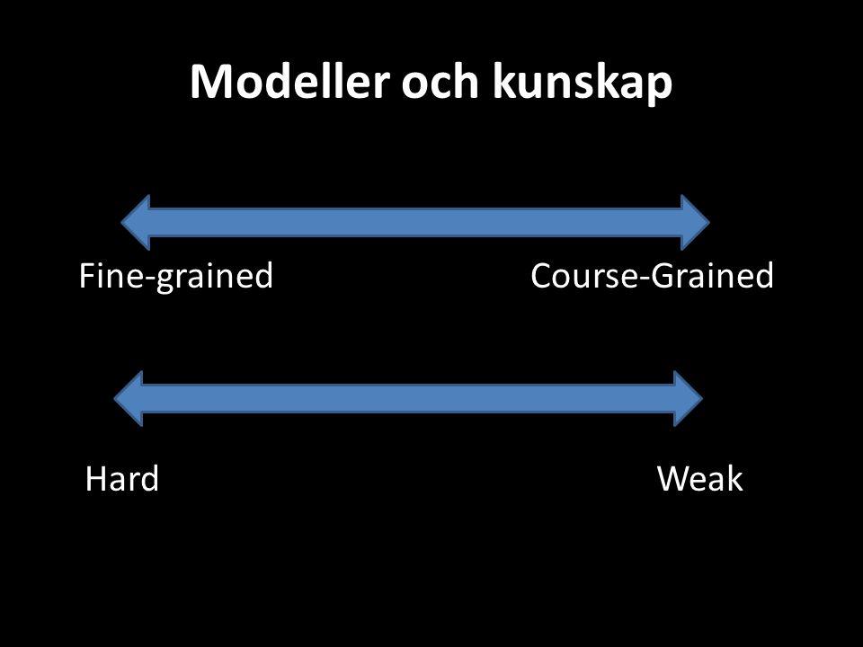 Modeller och kunskap Fine-grained Course-Grained HardWeak