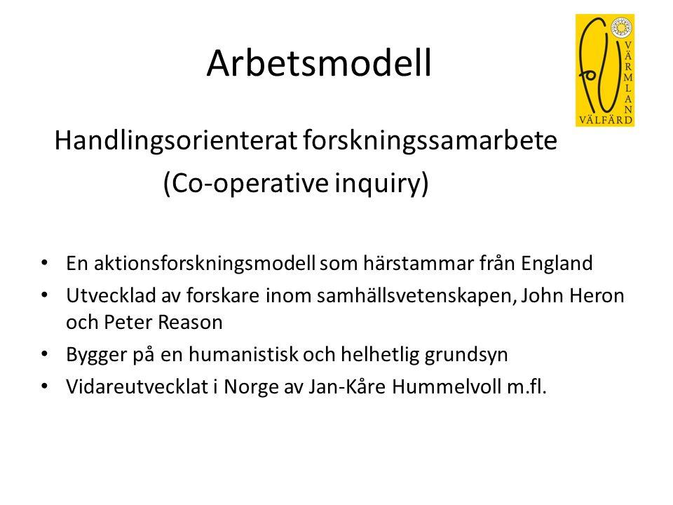 Arbetsmodell Handlingsorienterat forskningssamarbete (Co-operative inquiry) En aktionsforskningsmodell som härstammar från England Utvecklad av forska
