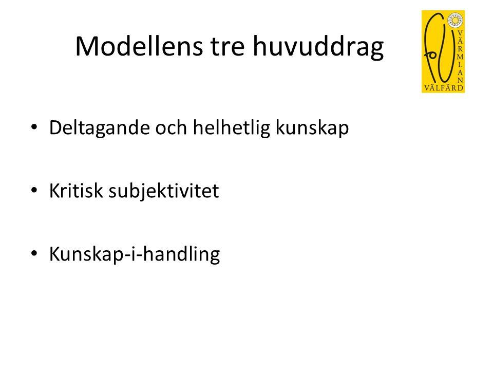 Modellens tre huvuddrag Deltagande och helhetlig kunskap Kritisk subjektivitet Kunskap-i-handling