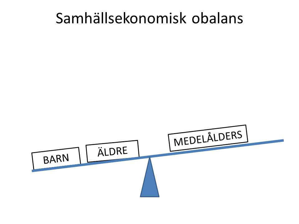 Samhällsekonomisk obalans ÄLDRE MEDELÅLDERS BARN