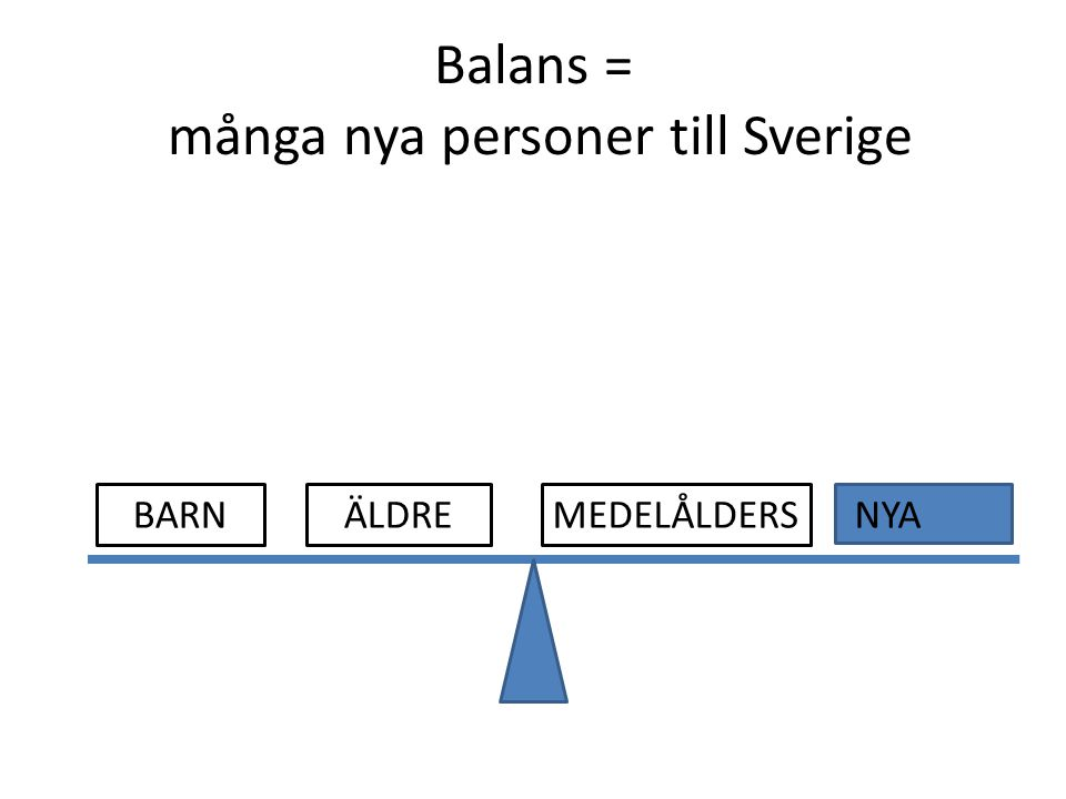 Balans = många nya personer till Sverige ÄLDREMEDELÅLDERSBARN NYA