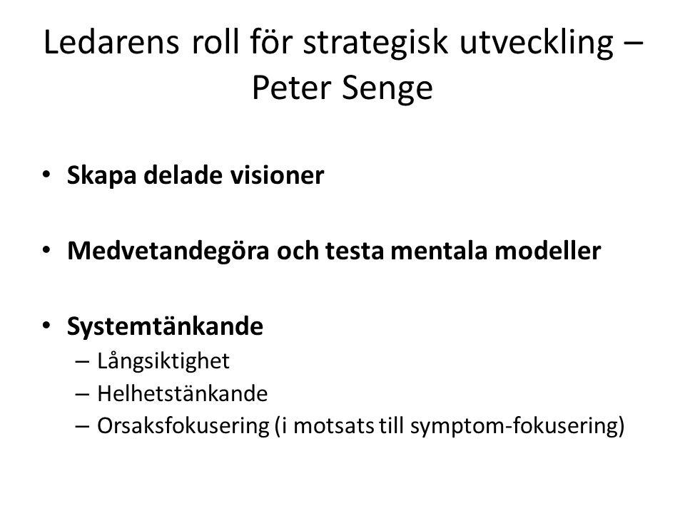 Ledarens roll för strategisk utveckling – Peter Senge Skapa delade visioner Medvetandegöra och testa mentala modeller Systemtänkande – Långsiktighet – Helhetstänkande – Orsaksfokusering (i motsats till symptom-fokusering)