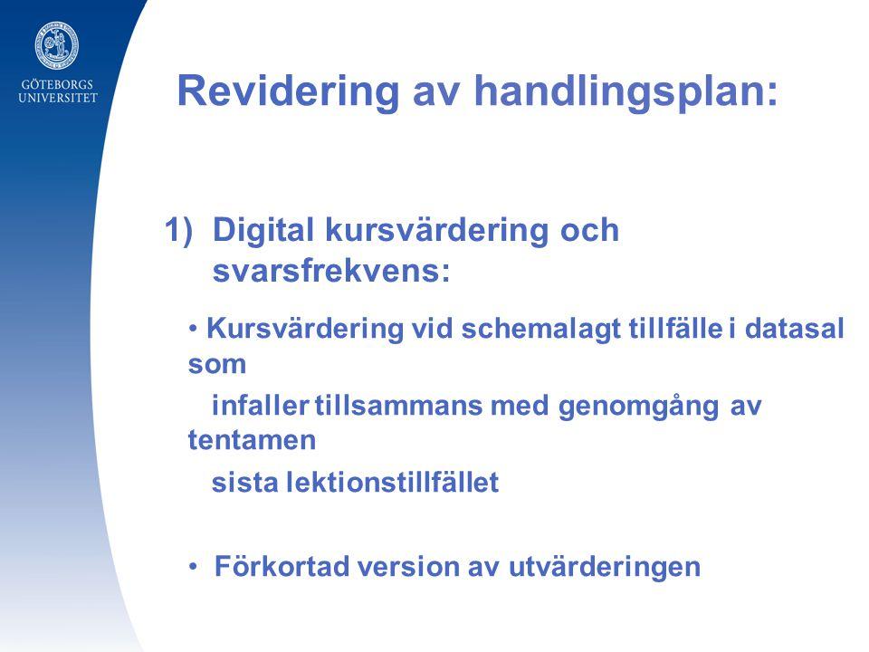 1)Digital kursvärdering och svarsfrekvens: Revidering av handlingsplan: Kursvärdering vid schemalagt tillfälle i datasal som infaller tillsammans med genomgång av tentamen sista lektionstillfället Förkortad version av utvärderingen