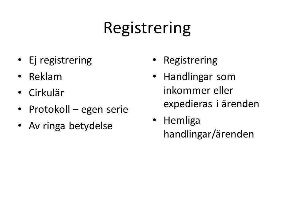Registrering Ej registrering Reklam Cirkulär Protokoll – egen serie Av ringa betydelse Registrering Handlingar som inkommer eller expedieras i ärenden