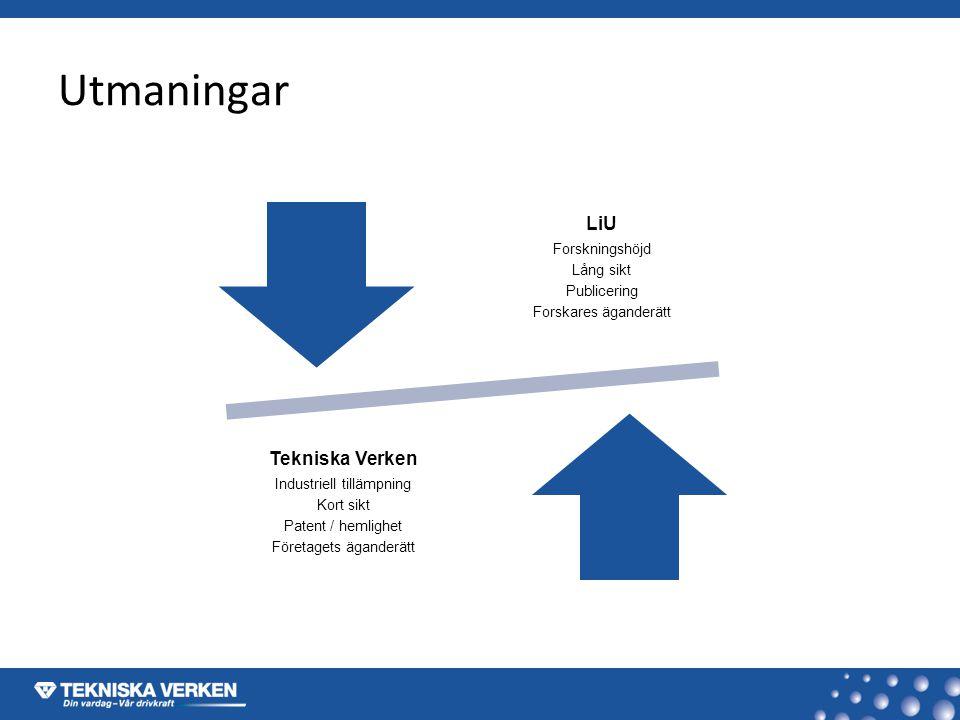 Utmaningar LiU Forskningshöjd Lång sikt Publicering Forskares äganderätt Tekniska Verken Industriell tillämpning Kort sikt Patent / hemlighet Företagets äganderätt