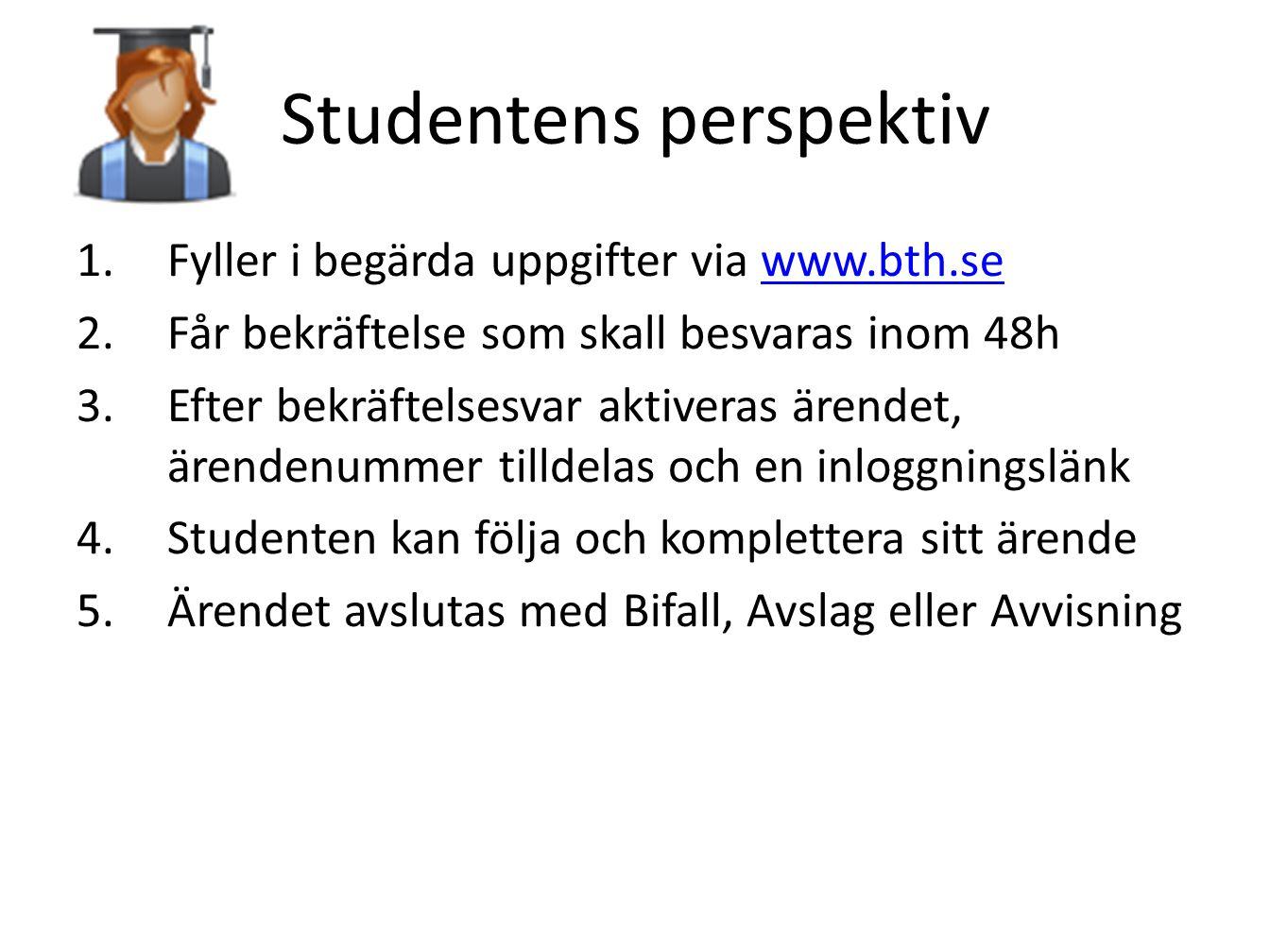 Studentens perspektiv 1.Fyller i begärda uppgifter via www.bth.sewww.bth.se 2.Får bekräftelse som skall besvaras inom 48h 3.Efter bekräftelsesvar akti