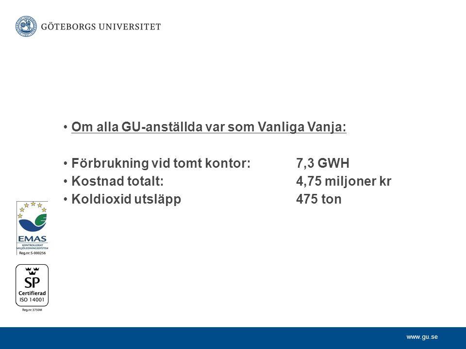 www.gu.se Om alla GU-anställda var som Vanliga Vanja: Förbrukning vid tomt kontor: 7,3 GWH Kostnad totalt:4,75 miljoner kr Koldioxid utsläpp475 ton