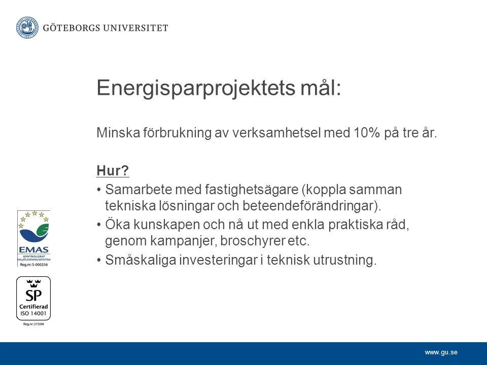 www.gu.se Energisparprojektets mål: Minska förbrukning av verksamhetsel med 10% på tre år.