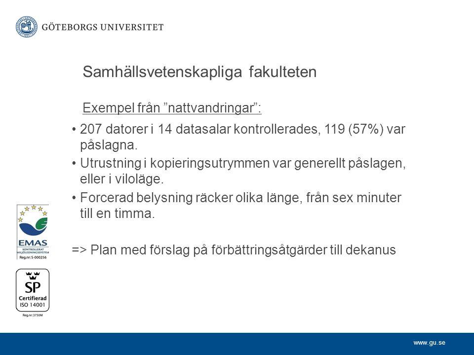 www.gu.se Samhällsvetenskapliga fakulteten Exempel från nattvandringar : 207 datorer i 14 datasalar kontrollerades, 119 (57%) var påslagna.
