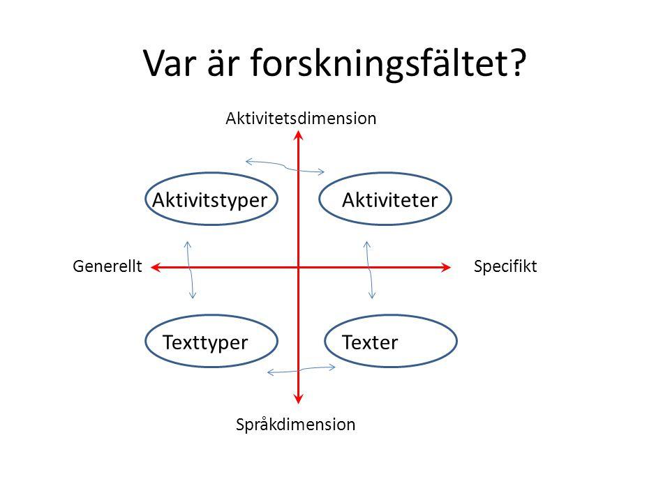 Var är forskningsfältet? Aktivitetsdimension Språkdimension GenerelltSpecifikt Aktiviteter Texter Aktivitstyper Texttyper