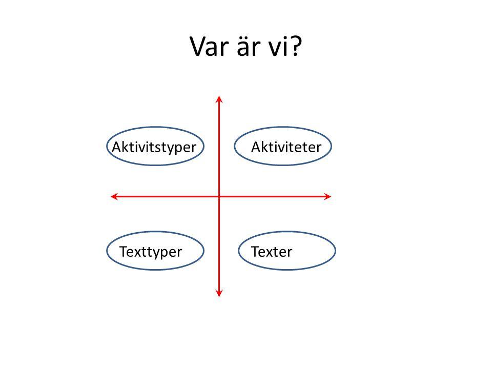 Var är vi Aktiviteter Texter Aktivitstyper Texttyper